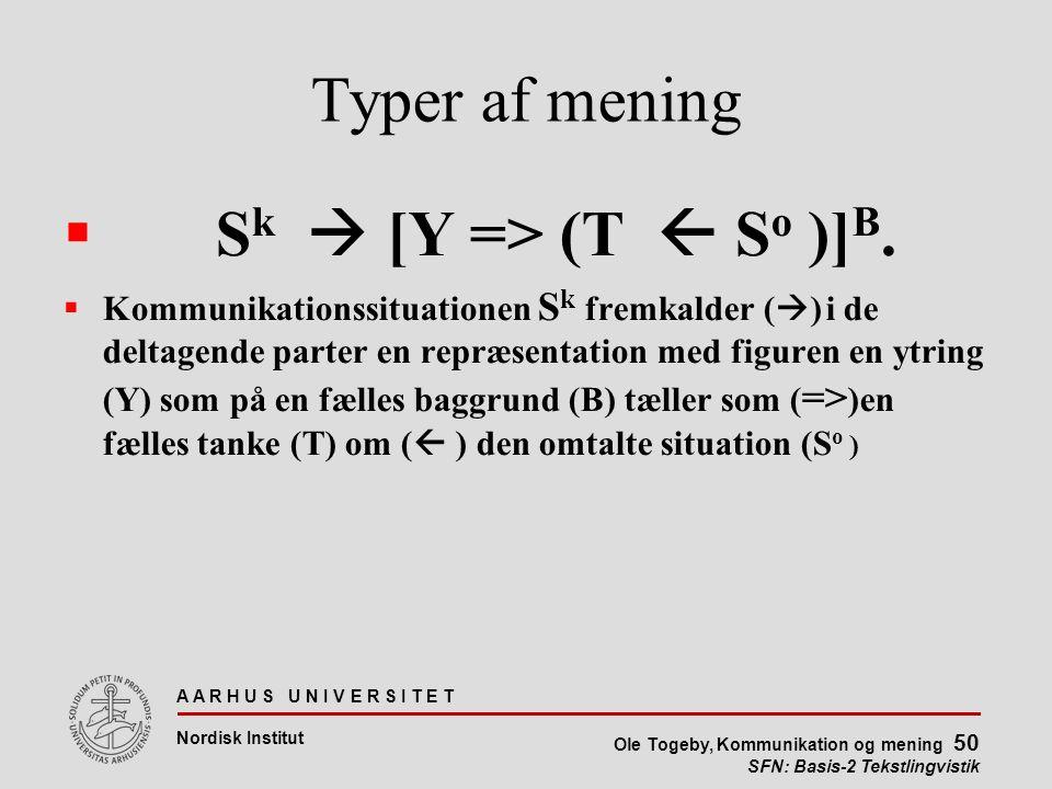 Typer af mening Sk  [Y => (T  So )]B.
